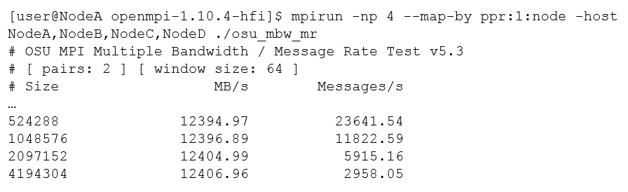 Intel OPA - OSU MPI Multiple Bandwidth / Message Rate Test v5.3 Results