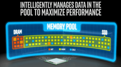 Intel Optane SSD intelligently manages data in the pool to maximize performance