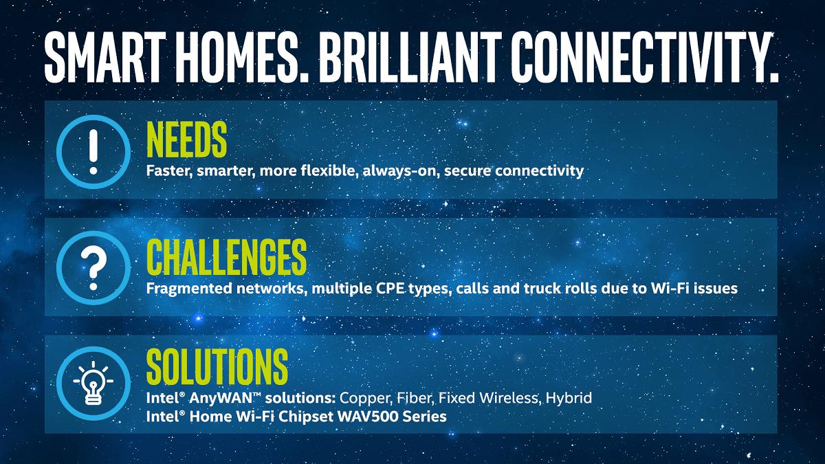 BBWF - 5G, IoT, Wi-Fi, Network connectivity