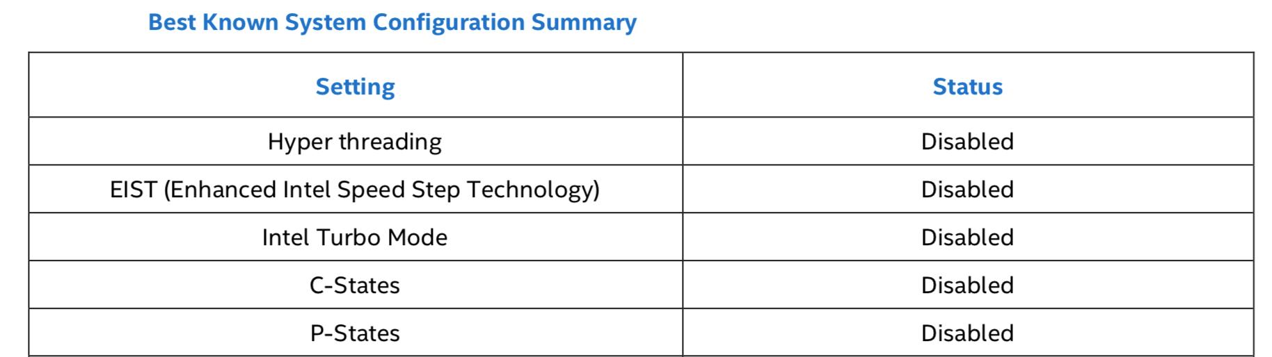 System Configuration Summary Status
