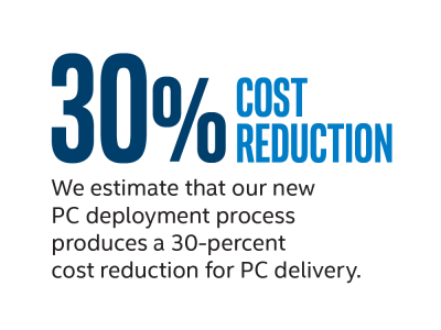 Intel's new PC deployment process improved IT efficiency and reduced costs by 30 percent.