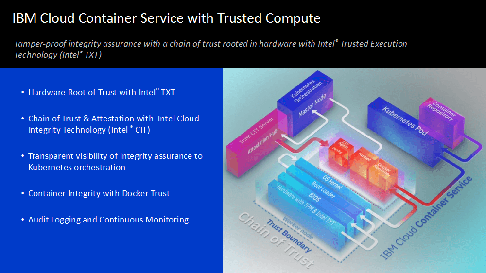 The new IBM Cloud Container Service with Trusted Compute uses Intel Xeon processors with Intel® Trusted Execution Technology (Intel® TXT) and Intel® Cloud Integrity Technology (Intel® CIT).