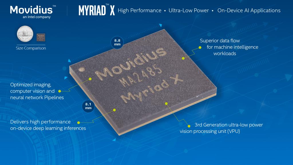 movidius features