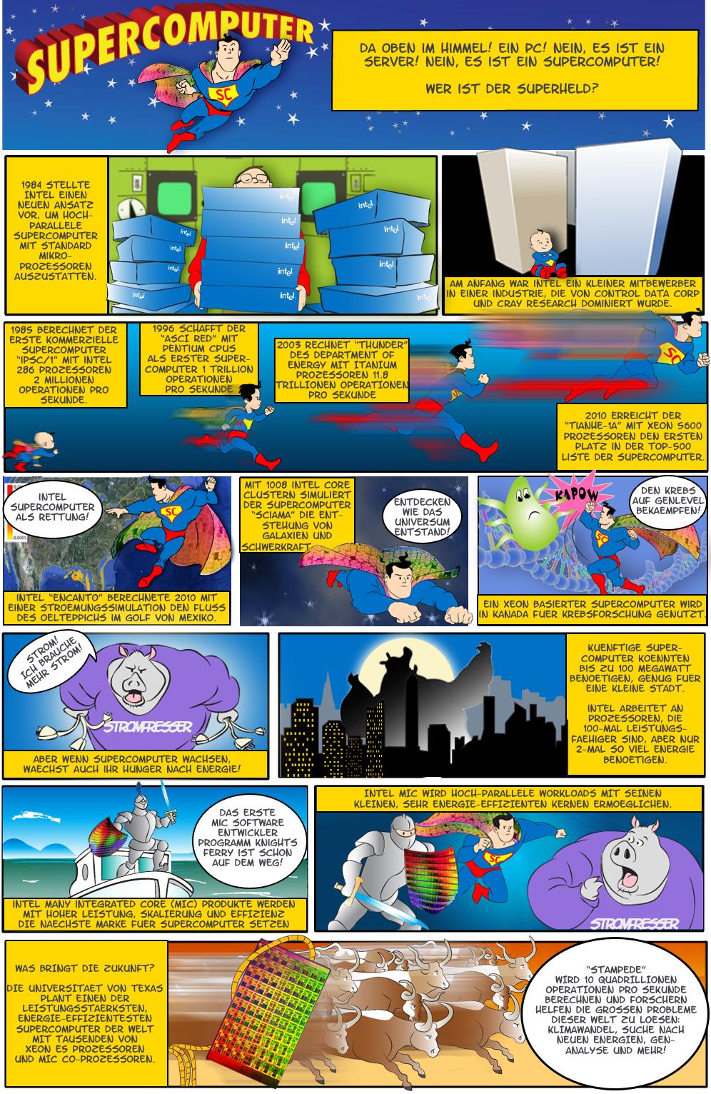 Infografik - Historie der Supercomputer