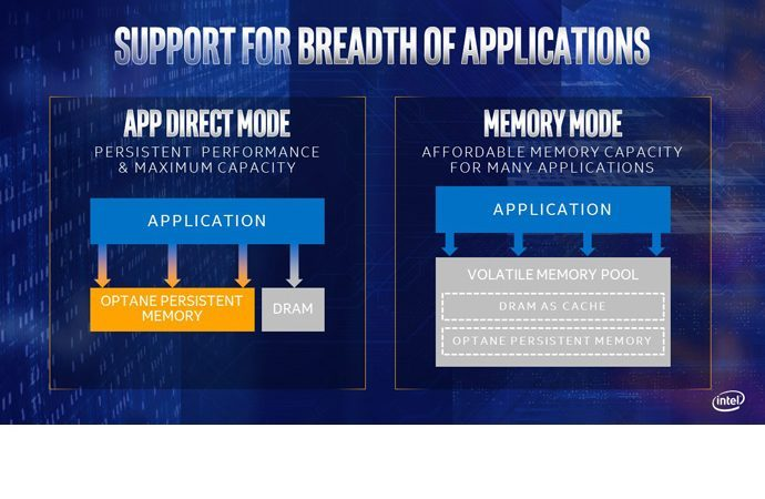 App Direct mode and Memory mode help developers fully harness th