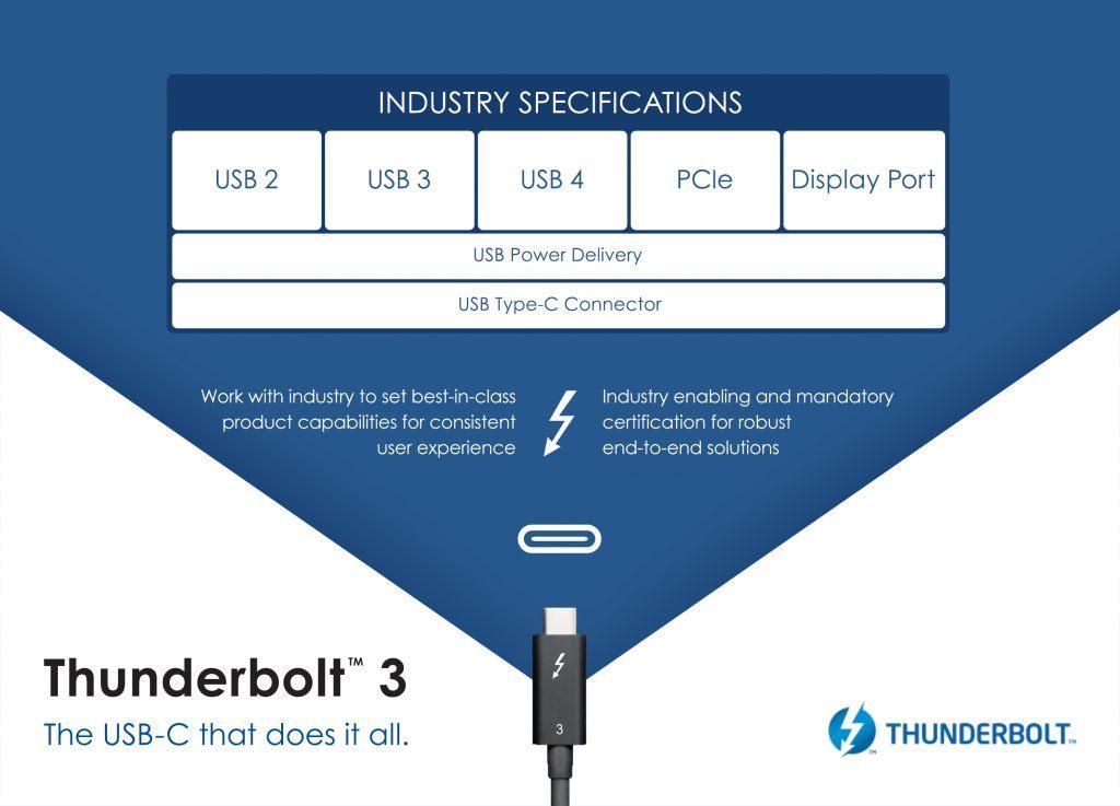 Intel-Thunderbolt3-3