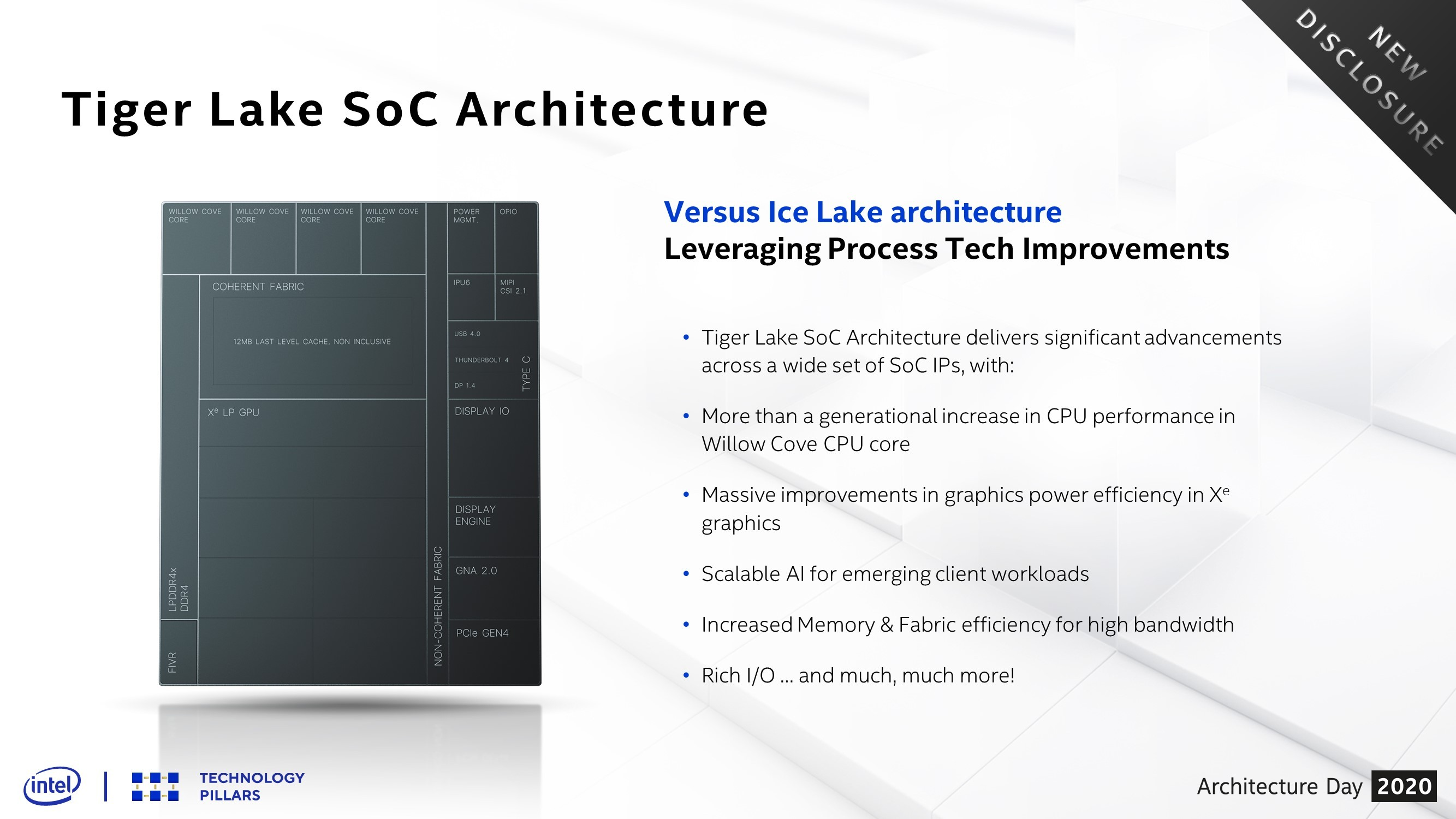 Intel-2020-Architecture-Day-6
