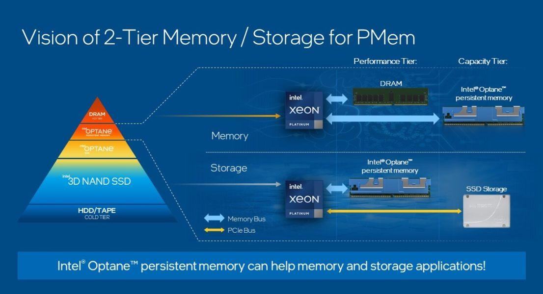 Intel-2-Tier-Storage