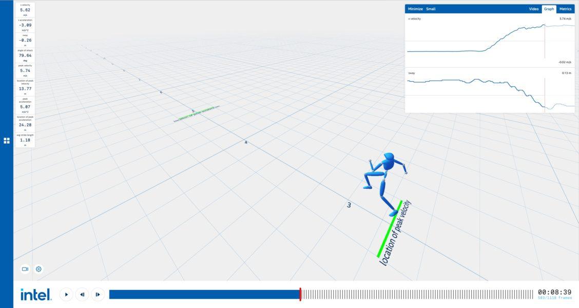 Intel-3DAT-analysis