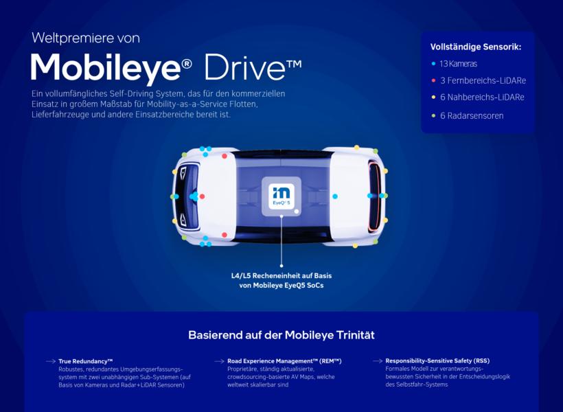 MobileyeDrive_Press visual_final_GER