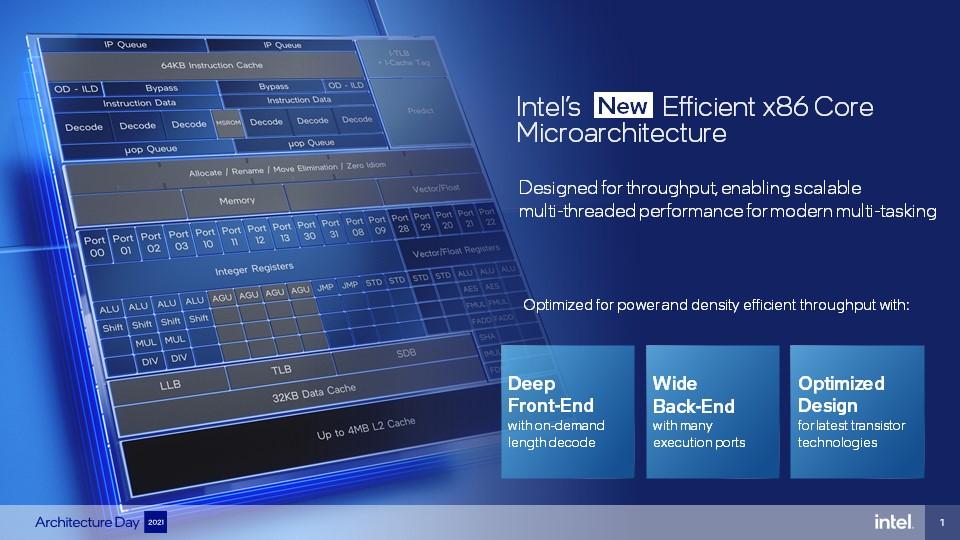Intel-Architecture-Day-1-E-core