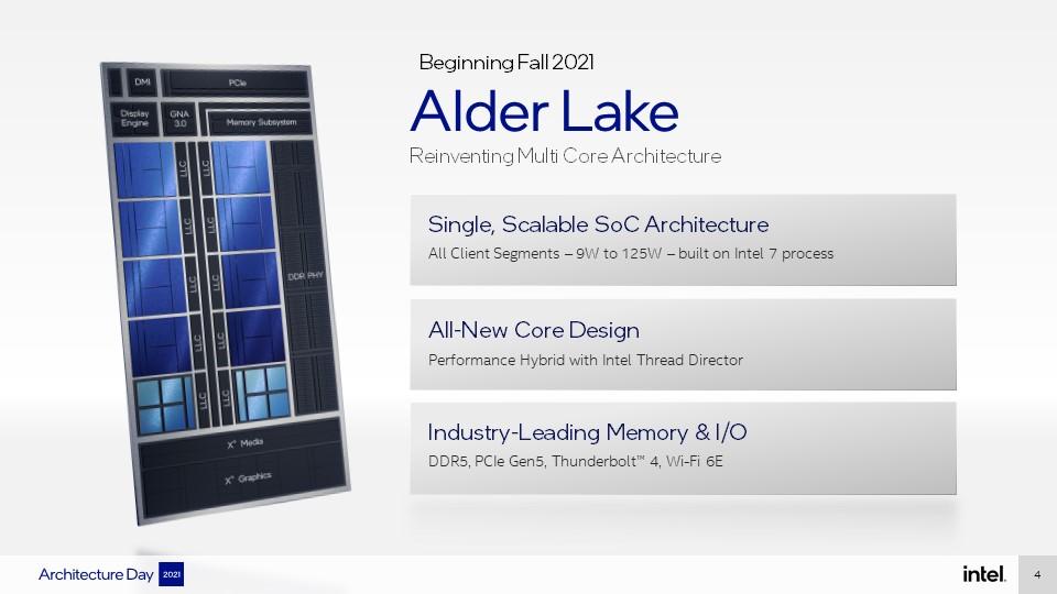 Intel-Architecture-Day-4-Alder-Lake