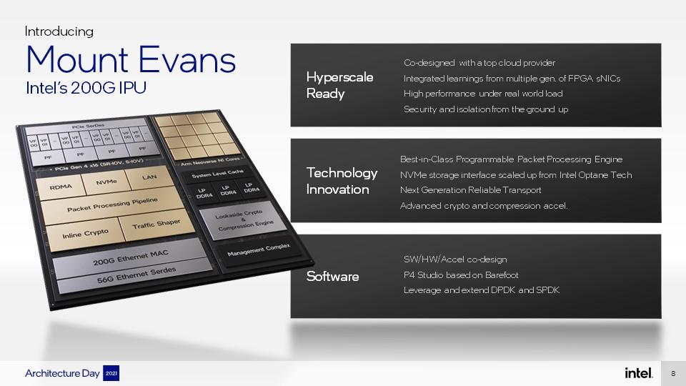 Intel-Architecture-Day-8-Mount-Evans