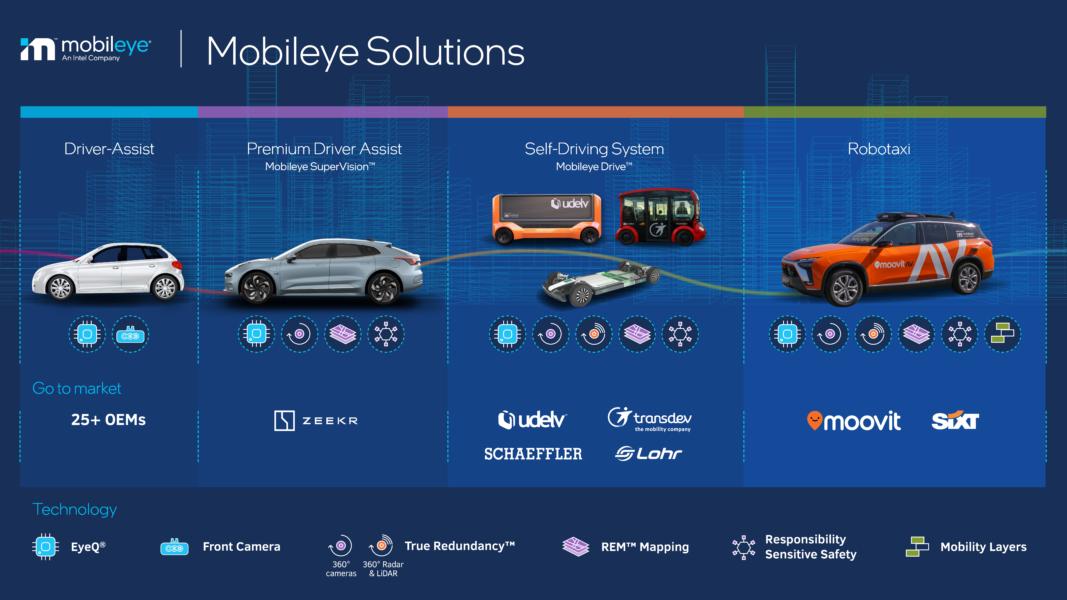Mobileye-Solutions-IAA_final