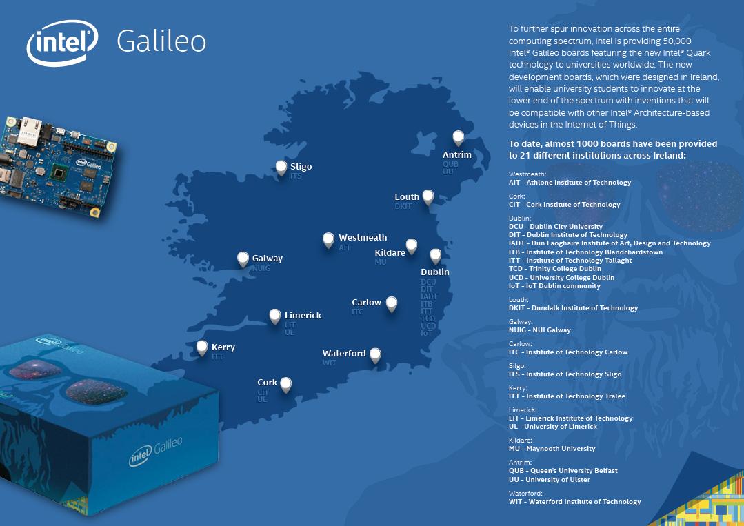 Intel Ireland Galileo Infographic.jpg