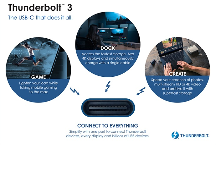 Intel-Thunderbolt3-1