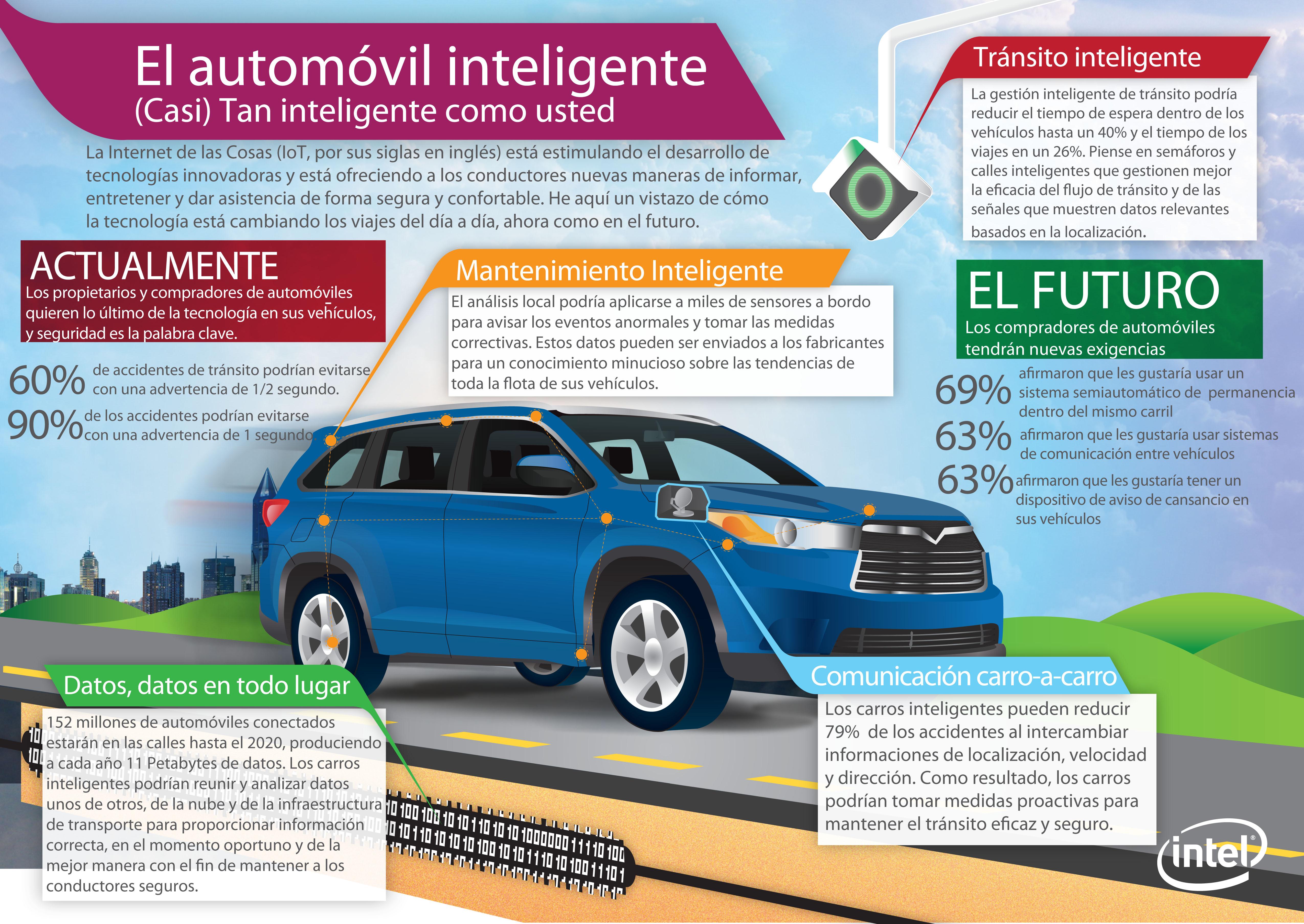 Intelligent_Car_noOutline_ESP.jpg