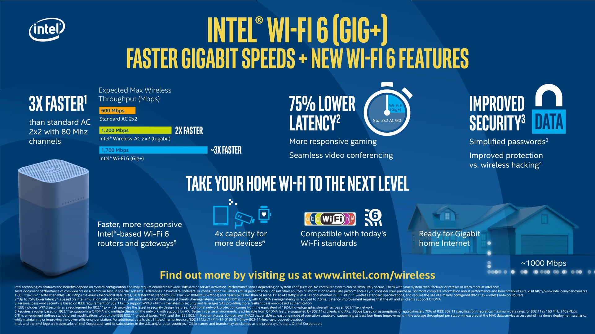 Intel-WiFi-6-Infographic
