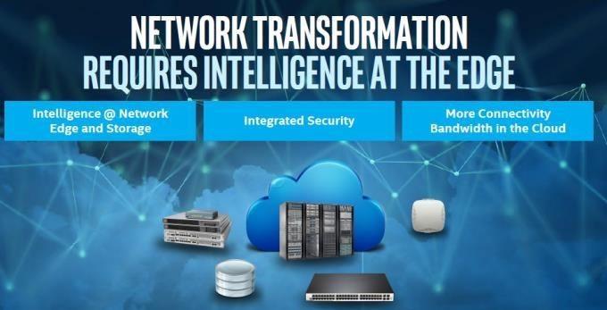 nuovi-prodotti-per-linfrastruttura-di-rete