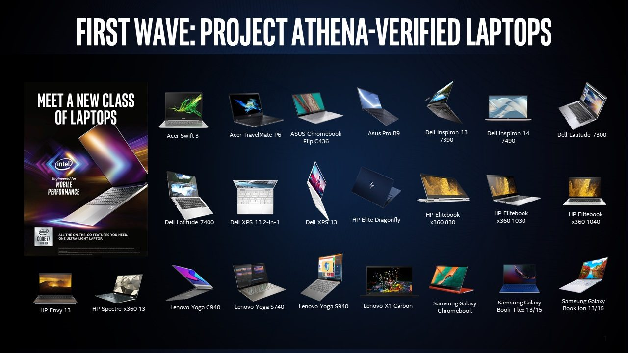 Intel Project Athena-verified devices_CES 2020