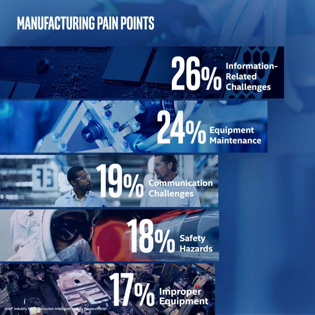 Intel-Study-Manufacturing-2