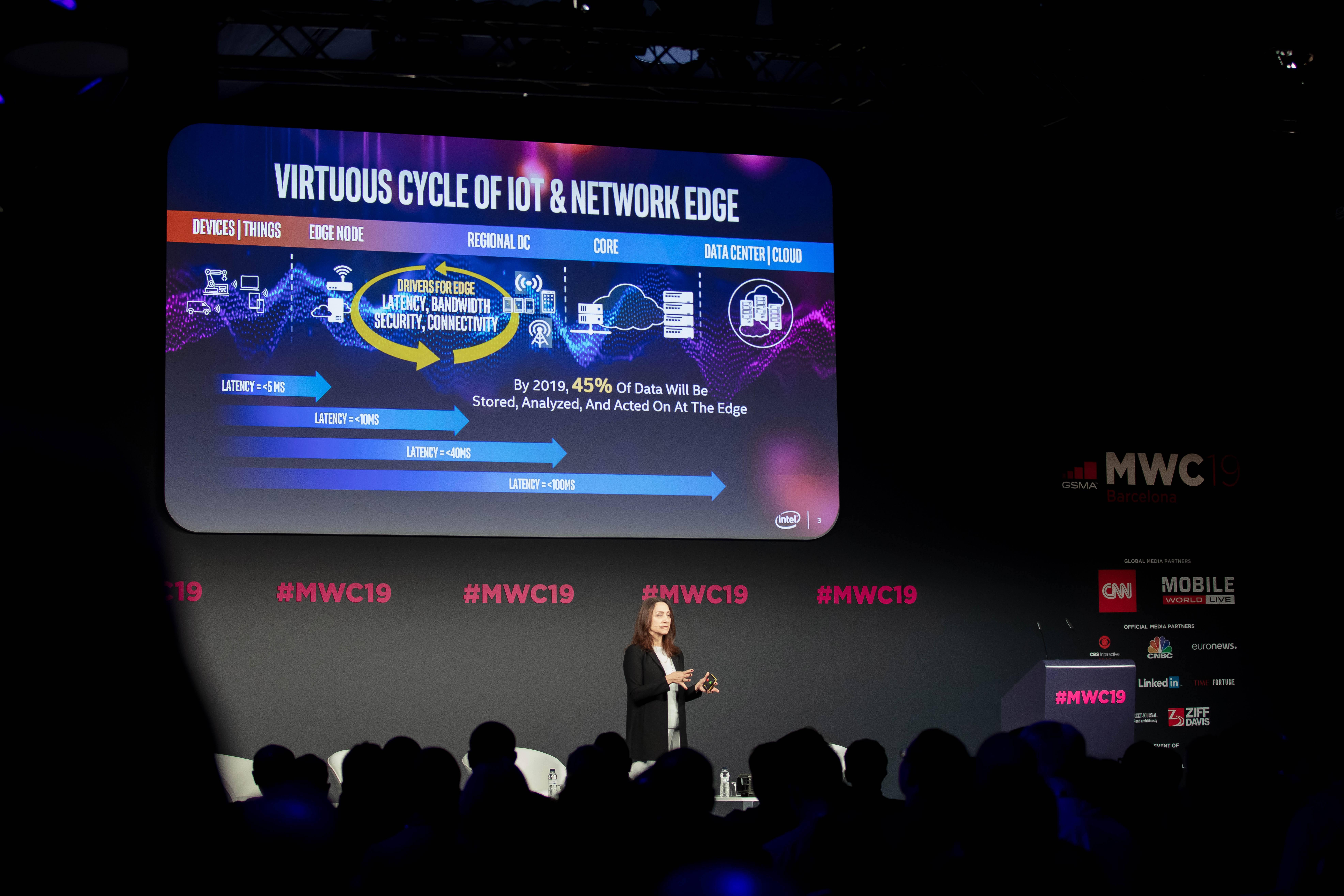 """DAY 1: Sandra Rivera, Intel senior vice president and general manager of the Network Platforms Group, speaks Monday, Feb. 25, 2019, during """"The Edge Computing Opportunity: Intelligent & Distributed"""" event at MWC 2019. Intel showcase its latest technologies in 5G and networking from Feb. 25-28, 2019, at Mobile World Congress 2019 in Barcelona. (Credit: Intel Corporation)"""