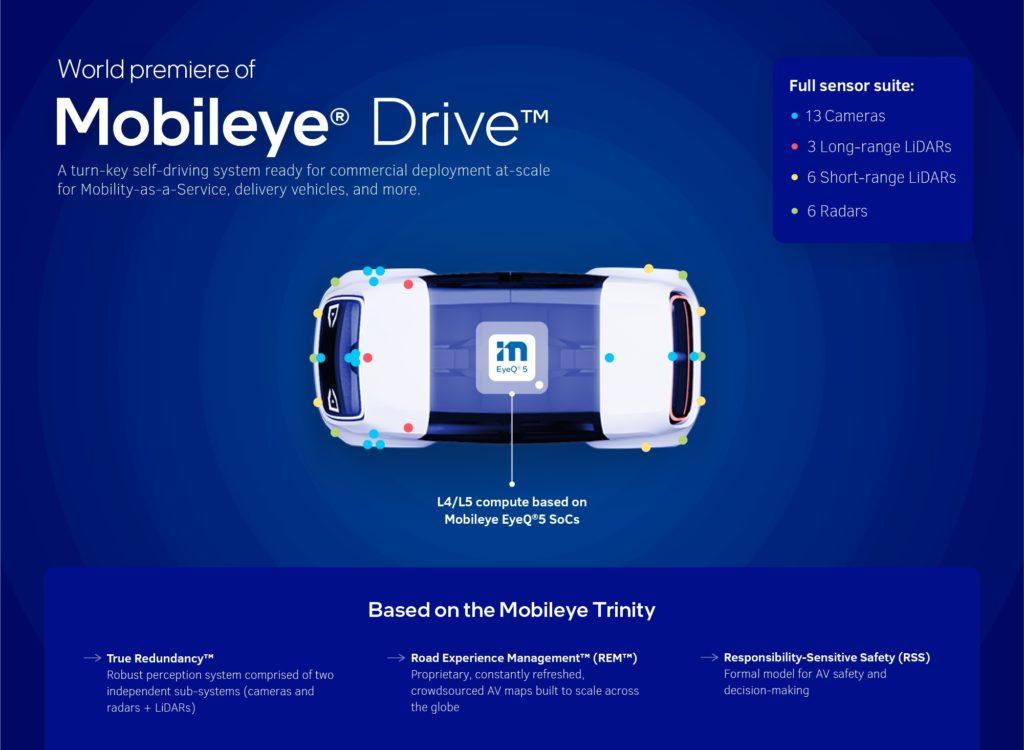 mobileyedrive-press-62940573