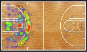 Big data analysis of Kevin Durant shot attempts