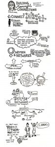 Building Meaningful Connections Sketchnotes full