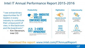 Intel IT Annual Performance Report 2015-2016