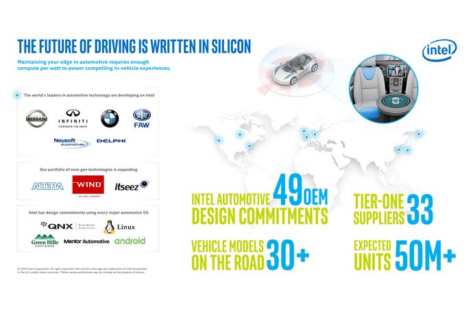 Atom 3900 Infographic