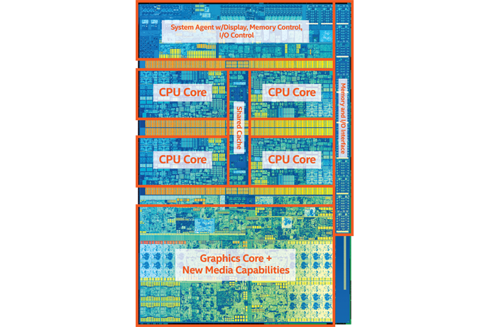 Th Gen Intel Core Desktop Processor Die Map on intel motherboard diagram