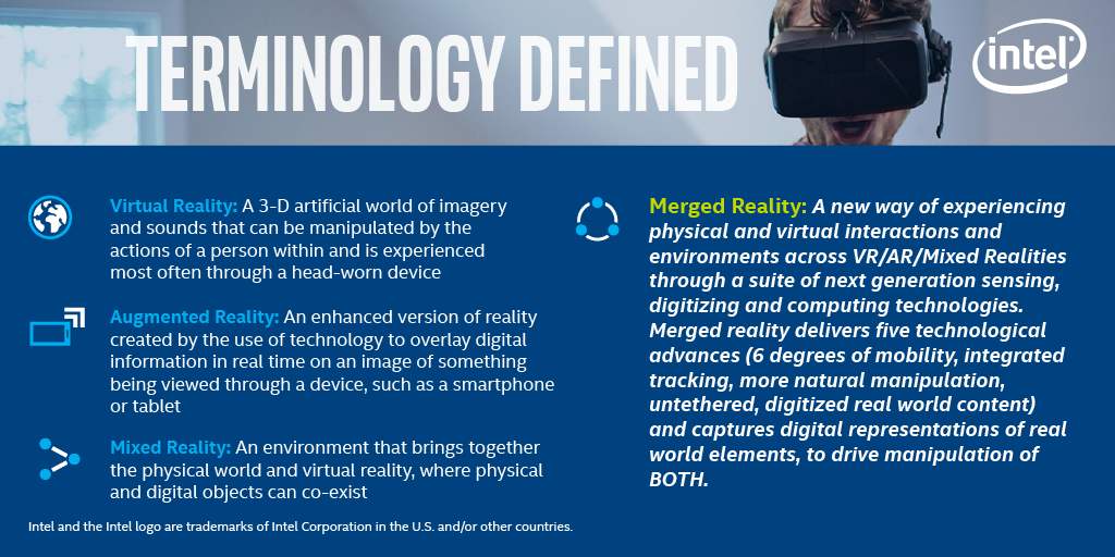 Terminology defined: virtual reality, augmented reality, mixed reality and merged reality.