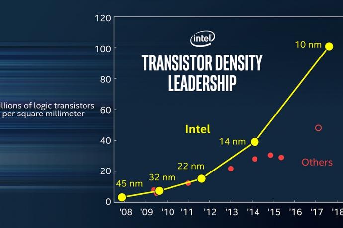 10nm-infographic