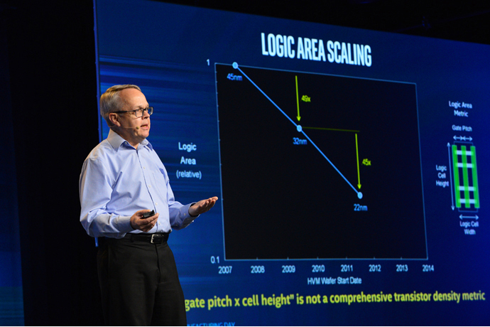 Leading at the Edge: Intel Technology and Manufacturing | Intel ...