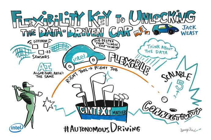 Chalk-talk-autonomous-driving-Intel-1