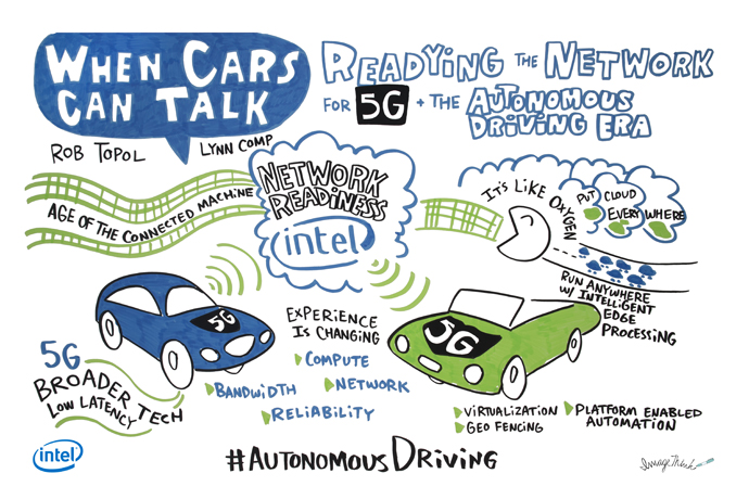 Chalk-talk-autonomous-driving-Intel-2