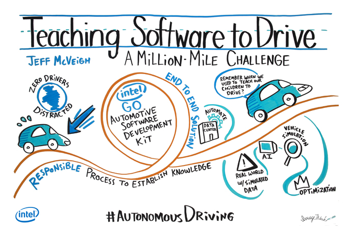 Chalk-talk-autonomous-driving-Intel-3