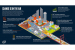 Intel SmartCities Bosch Infographic