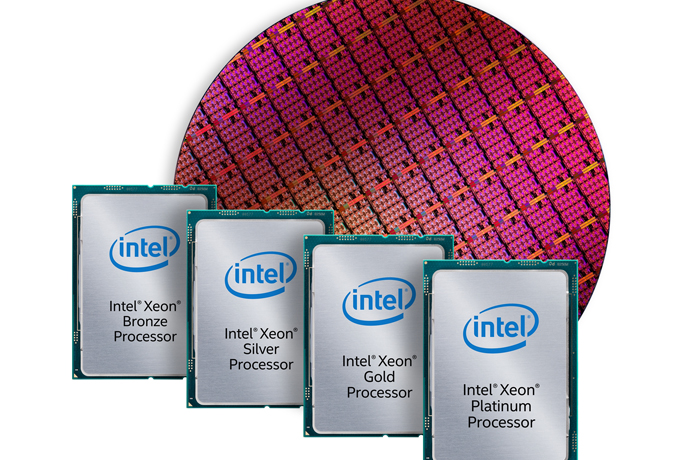 Intel Xeon Scalable processors are optimized for today's evolvin