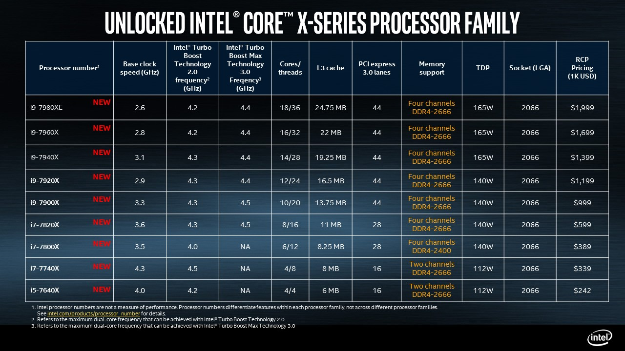 Image result for Intel x-series comparison chart