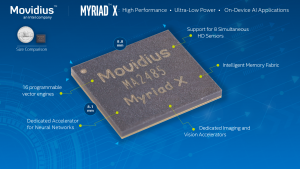movidius-myriad-specs_8_28
