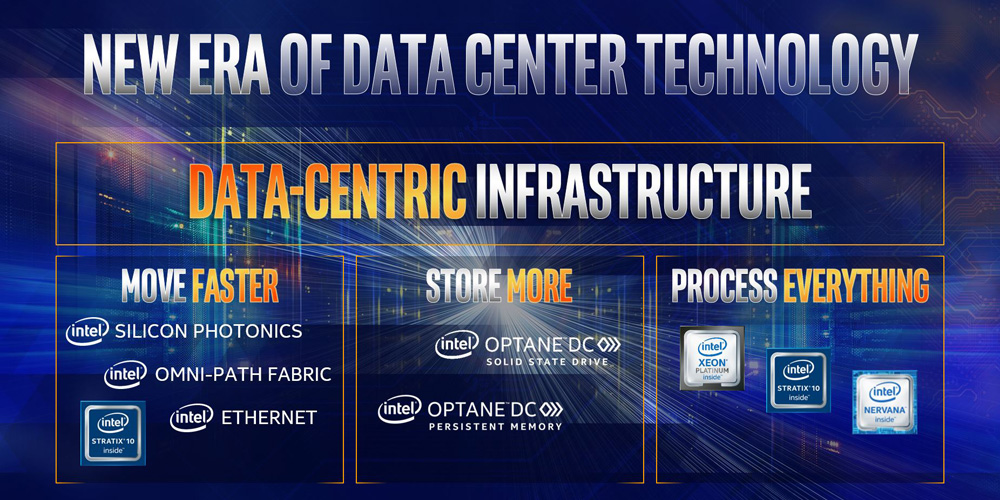 data centric summit 2x1