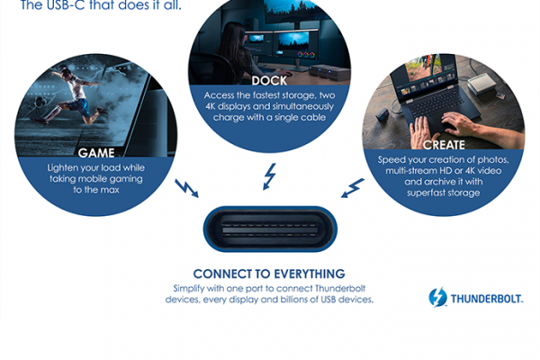 Intel Takes Steps to Enable Thunderbolt 3 Everywhere, Releases