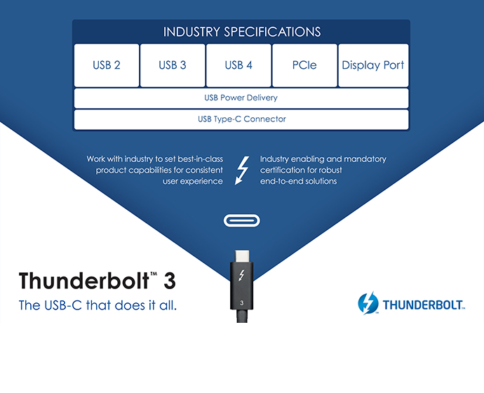 Intel Takes Steps to Enable Thunderbolt 3 Everywhere