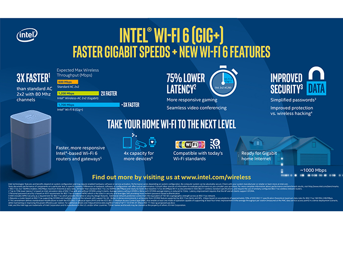 Intel WiFi 6 Infographic
