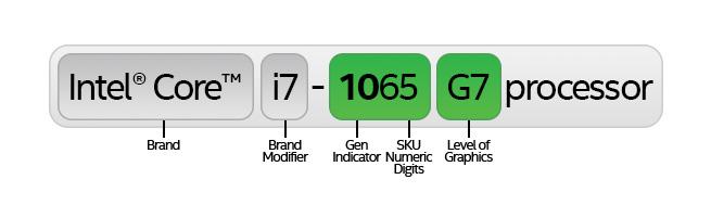 10th gen i7 1065 g7 sku