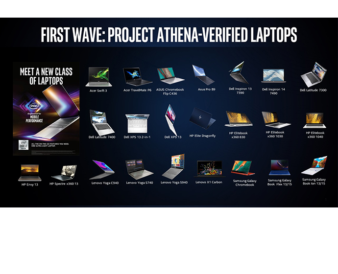 Intel Project Athena verified devices CES 2020 1
