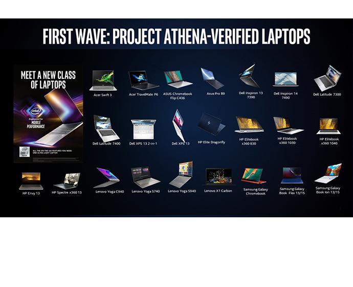 Intel Project Athena verified devices CES 2020 1