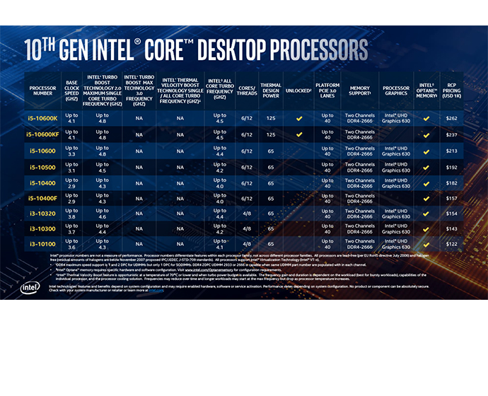 10th gen intel core desktop sku tables 2